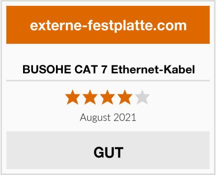 BUSOHE CAT 7 Ethernet-Kabel Test