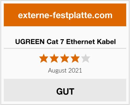 UGREEN Cat 7 Ethernet Kabel Test