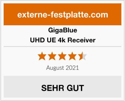 GigaBlue UHD UE 4k Receiver Test