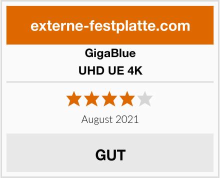 GigaBlue UHD UE 4K Test